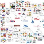 Que seraient les joies de la consommation moderne sans notre irrésistible envie de choisir les meilleurs produits ? La concurrence, c'est sacré !